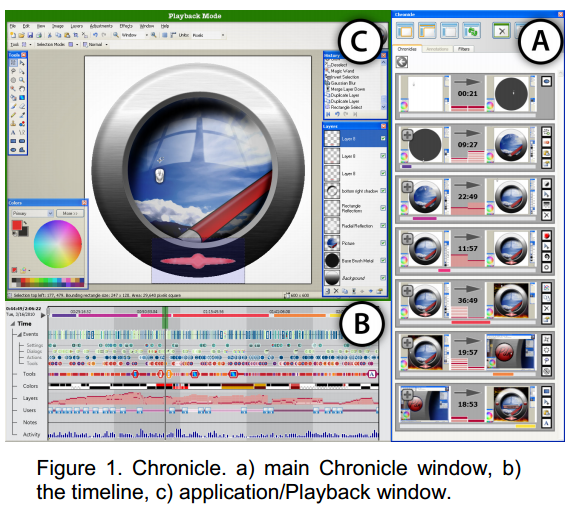 Autodesk Research Publication Project Chronicle User Interface