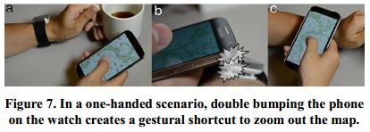 Autodesk Research Smartphone and Smartwatch Double Bump