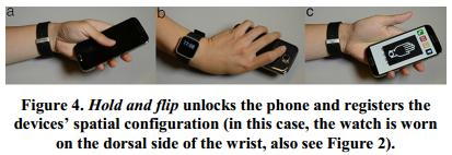 Autodesk Research Smartphone and Smartwatch Security