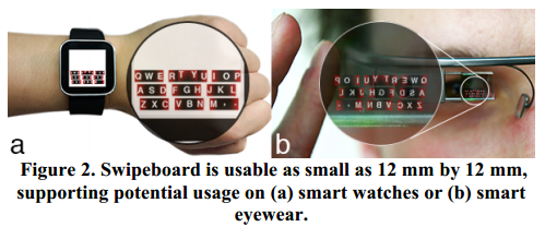 Autodesk Research Swipeboard Glasses