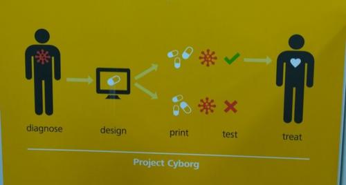 Autodesk Research Cyborg Autodesk University