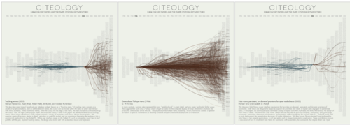 Autodesk Research Citeology