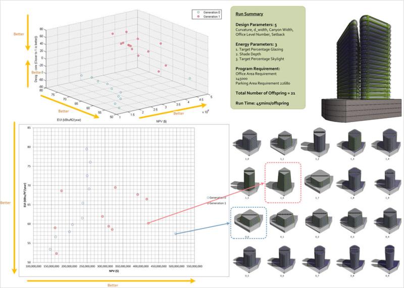 Design-optioneering-design-solutions-1-large-900x642[1]