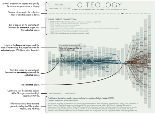 Autodesk Research Citeology UI