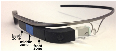 Autodesk Research Smart Glasses SwipeGlass
